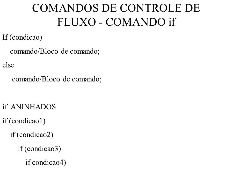 COMANDOS DE CONTROLE DE FLUXO - COMANDO if If (condicao) comando/Bloco de comando; else comando/Bloco de comando; if ANINHADOS if (condicao1) if (condicao2) if (condicao3) if condicao4)
