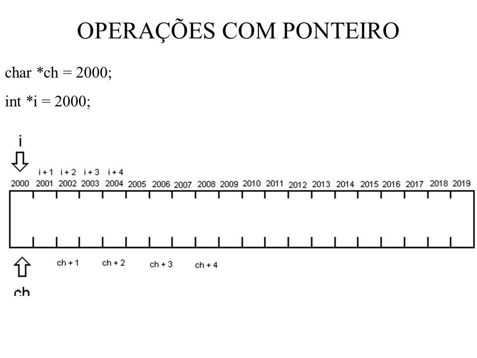 OPERAÇÕES COM PONTEIRO char *ch = 2000; int *i = 2000;