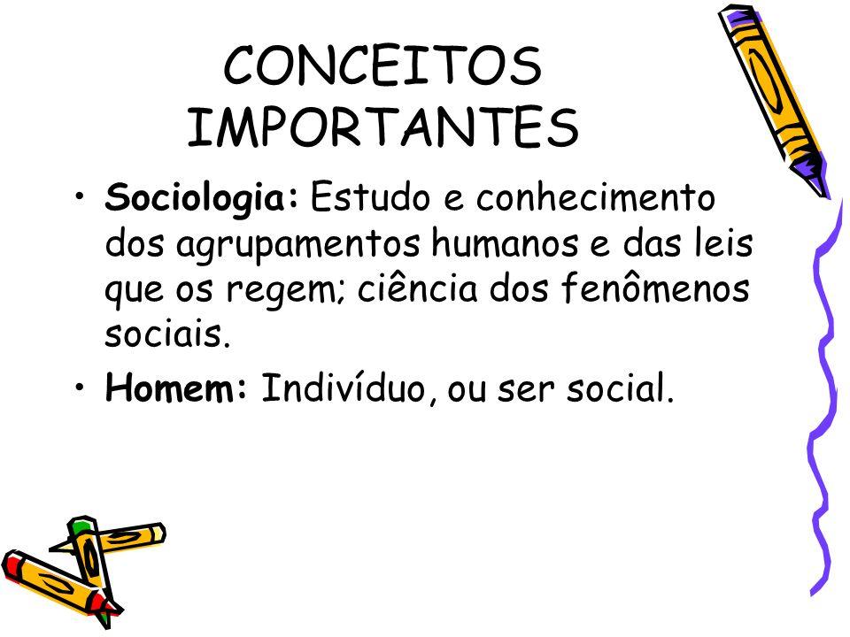CONCEITOS IMPORTANTES Sociologia: Estudo e conhecimento dos agrupamentos humanos e das leis que os regem; ciência dos fenômenos sociais. Homem: Indiví