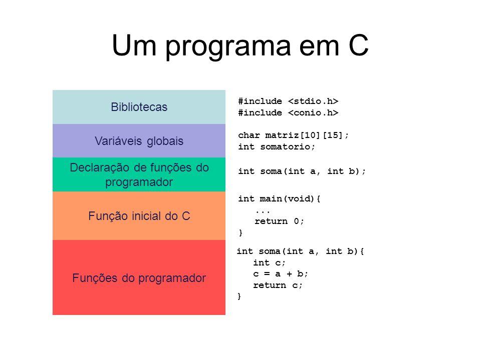Um programa em C #include Bibliotecas Variáveis globais Declaração de funções do programador Função inicial do C Funções do programador int main(void)
