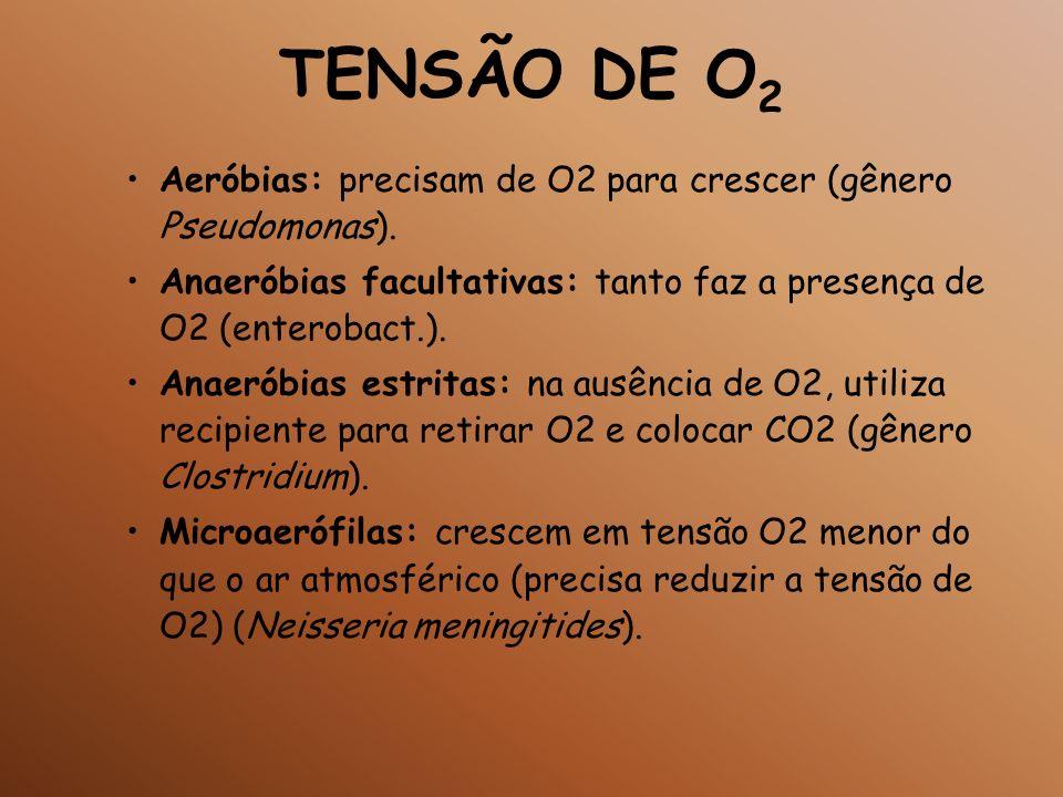 TENSÃO DE O 2 Aeróbias: precisam de O2 para crescer (gênero Pseudomonas). Anaeróbias facultativas: tanto faz a presença de O2 (enterobact.). Anaeróbia