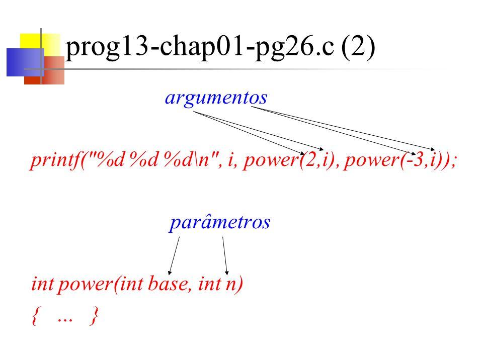 Funções (1) Forma de se encapsular alguma computação.