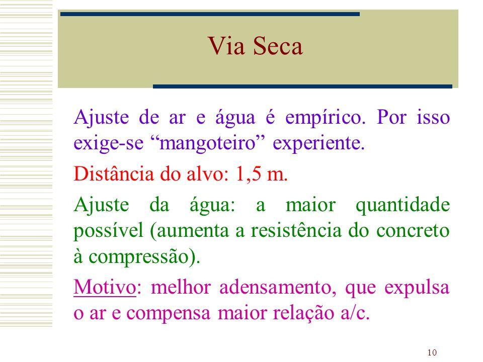 10 Ajuste de ar e água é empírico. Por isso exige-se mangoteiro experiente. Distância do alvo: 1,5 m. Ajuste da água: a maior quantidade possível (aum