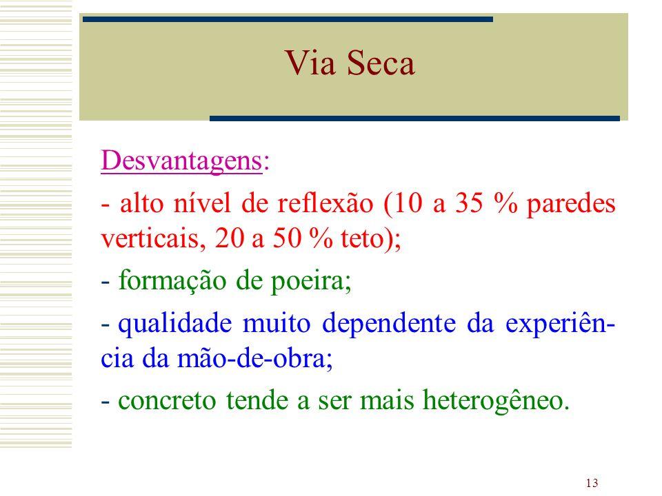 13 Desvantagens: - alto nível de reflexão (10 a 35 % paredes verticais, 20 a 50 % teto); - formação de poeira; - qualidade muito dependente da experiê
