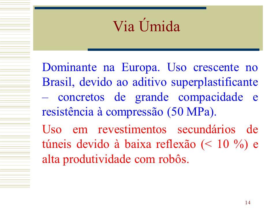 14 Dominante na Europa. Uso crescente no Brasil, devido ao aditivo superplastificante – concretos de grande compacidade e resistência à compressão (50