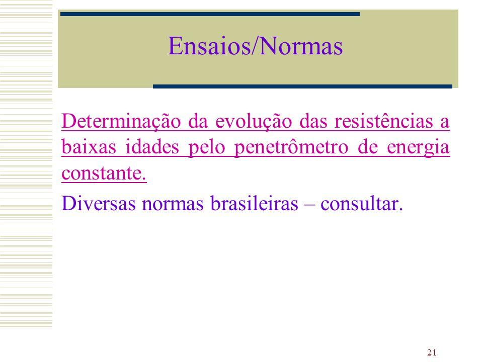 21 Determinação da evolução das resistências a baixas idades pelo penetrômetro de energia constante. Diversas normas brasileiras – consultar. Ensaios/