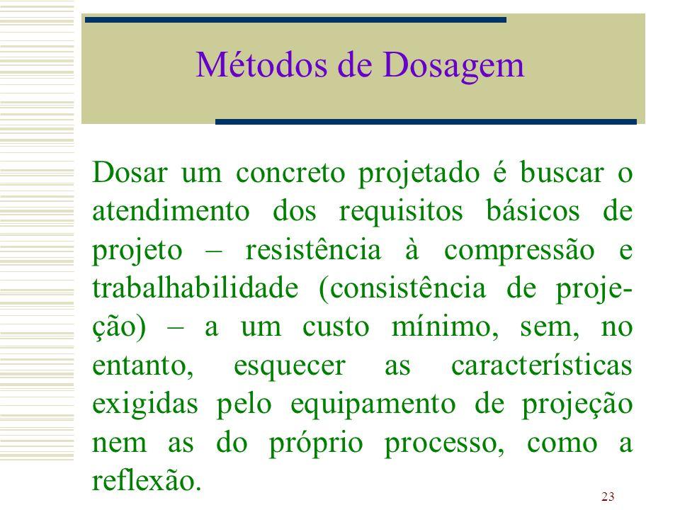 23 Dosar um concreto projetado é buscar o atendimento dos requisitos básicos de projeto – resistência à compressão e trabalhabilidade (consistência de