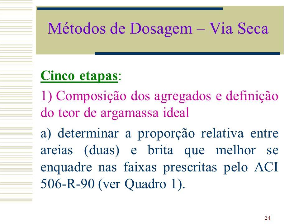 24 Cinco etapas: 1) Composição dos agregados e definição do teor de argamassa ideal a) determinar a proporção relativa entre areias (duas) e brita que