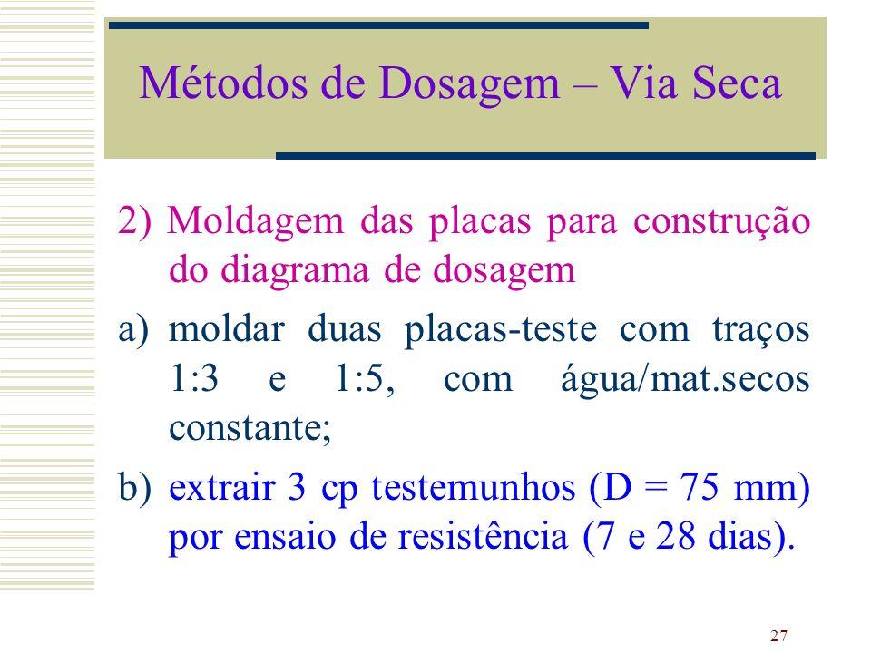 27 2) Moldagem das placas para construção do diagrama de dosagem a)moldar duas placas-teste com traços 1:3 e 1:5, com água/mat.secos constante; b)extr