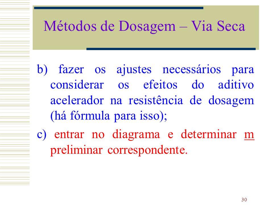30 b) fazer os ajustes necessários para considerar os efeitos do aditivo acelerador na resistência de dosagem (há fórmula para isso); c) entrar no dia