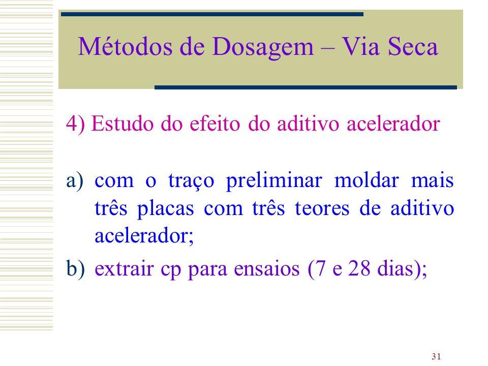 31 4) Estudo do efeito do aditivo acelerador a)com o traço preliminar moldar mais três placas com três teores de aditivo acelerador; b)extrair cp para