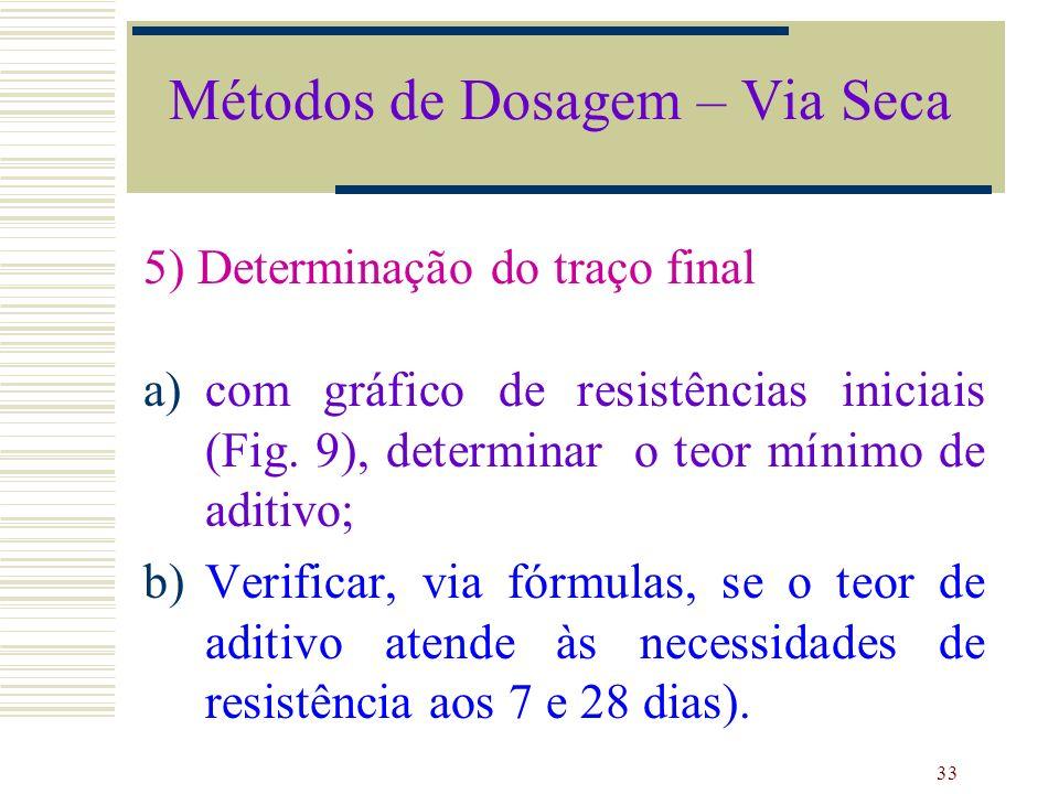 33 5) Determinação do traço final a)com gráfico de resistências iniciais (Fig. 9), determinar o teor mínimo de aditivo; b)Verificar, via fórmulas, se