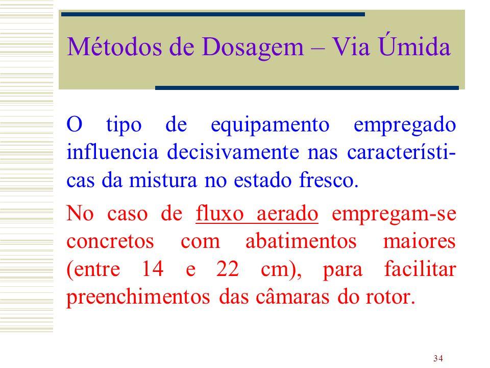 34 O tipo de equipamento empregado influencia decisivamente nas característi- cas da mistura no estado fresco. No caso de fluxo aerado empregam-se con