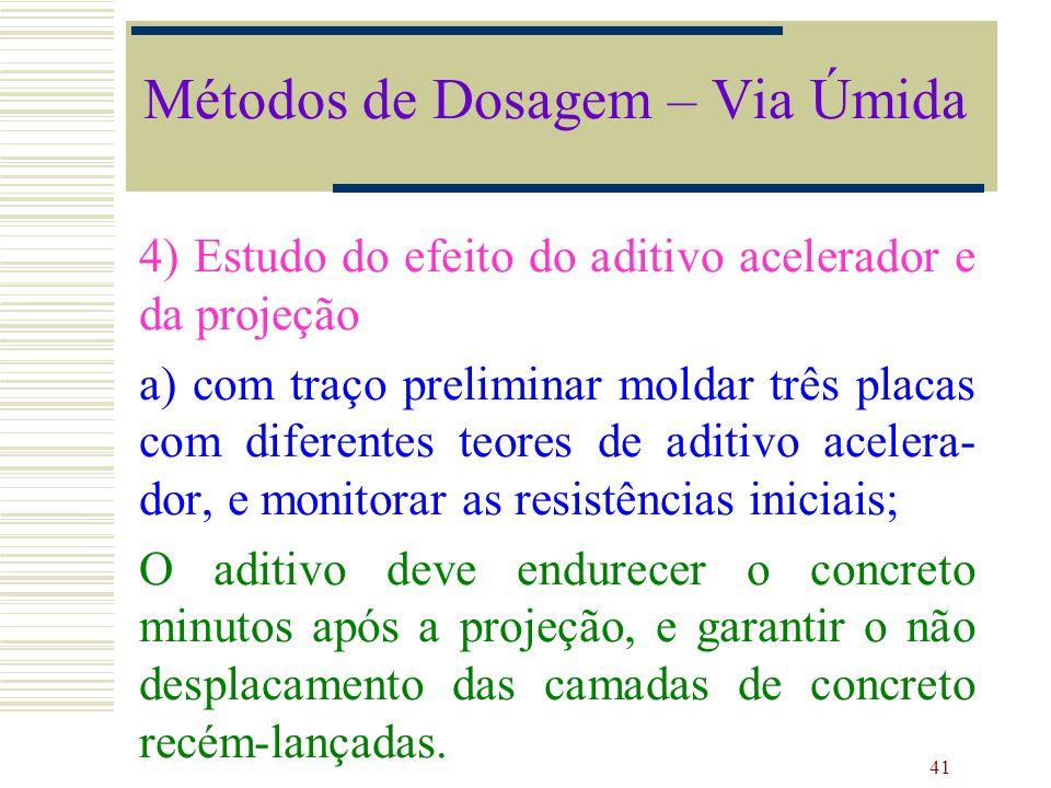41 4) Estudo do efeito do aditivo acelerador e da projeção a) com traço preliminar moldar três placas com diferentes teores de aditivo acelera- dor, e