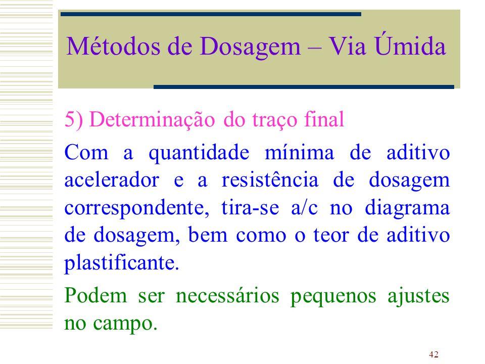 42 5) Determinação do traço final Com a quantidade mínima de aditivo acelerador e a resistência de dosagem correspondente, tira-se a/c no diagrama de