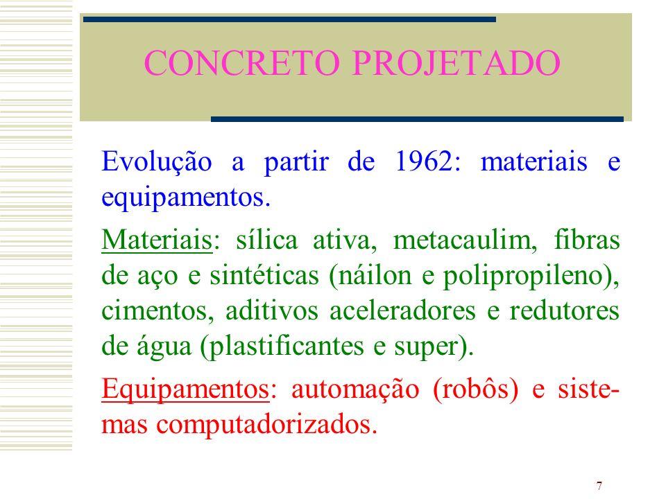 7 Evolução a partir de 1962: materiais e equipamentos. Materiais: sílica ativa, metacaulim, fibras de aço e sintéticas (náilon e polipropileno), cimen