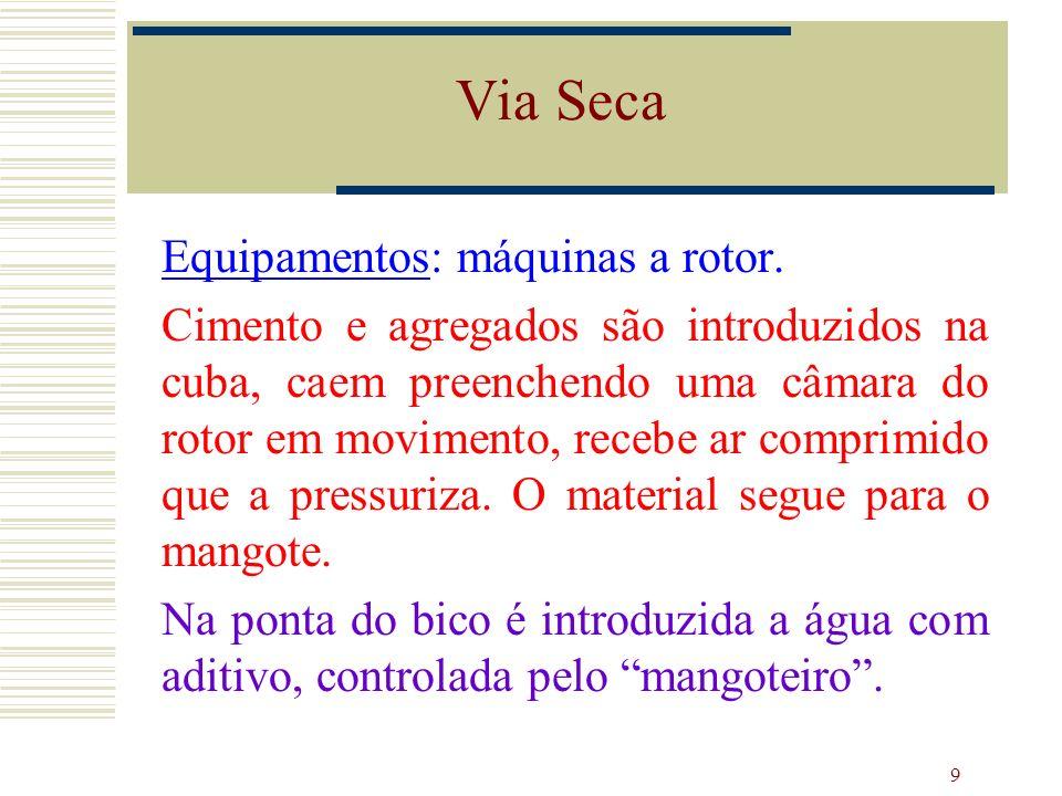 9 Equipamentos: máquinas a rotor. Cimento e agregados são introduzidos na cuba, caem preenchendo uma câmara do rotor em movimento, recebe ar comprimid