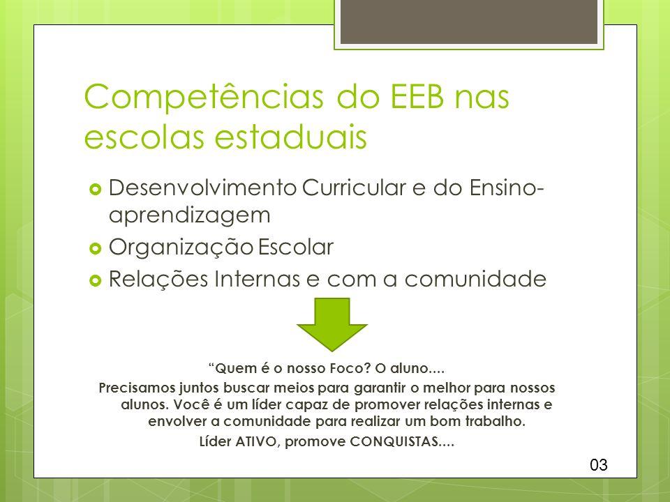 Competências do EEB nas escolas estaduais Desenvolvimento Curricular e do Ensino- aprendizagem Organização Escolar Relações Internas e com a comunidad