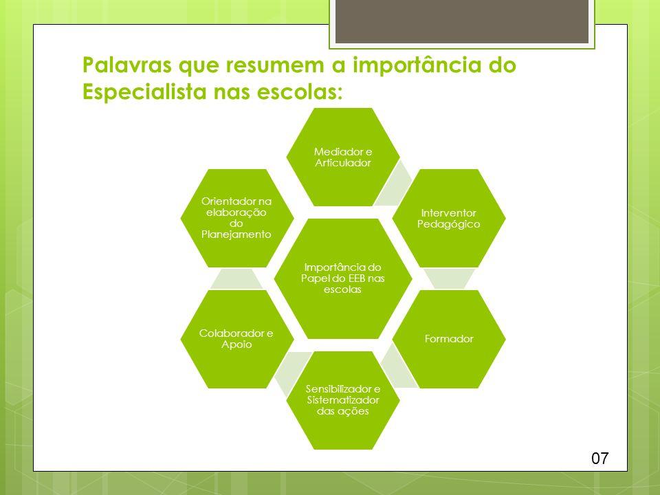 Palavras que resumem a importância do Especialista nas escolas: Importância do Papel do EEB nas escolas Mediador e Articulador Interventor Pedagógico