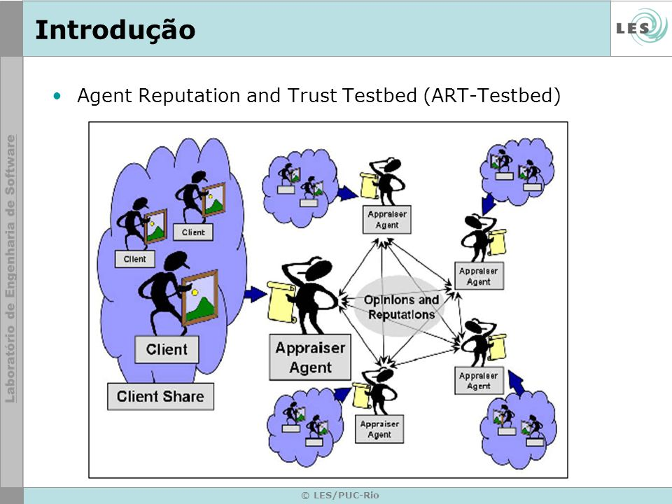 © LES/PUC-Rio Introdução Agent Reputation and Trust Testbed (ART-Testbed)