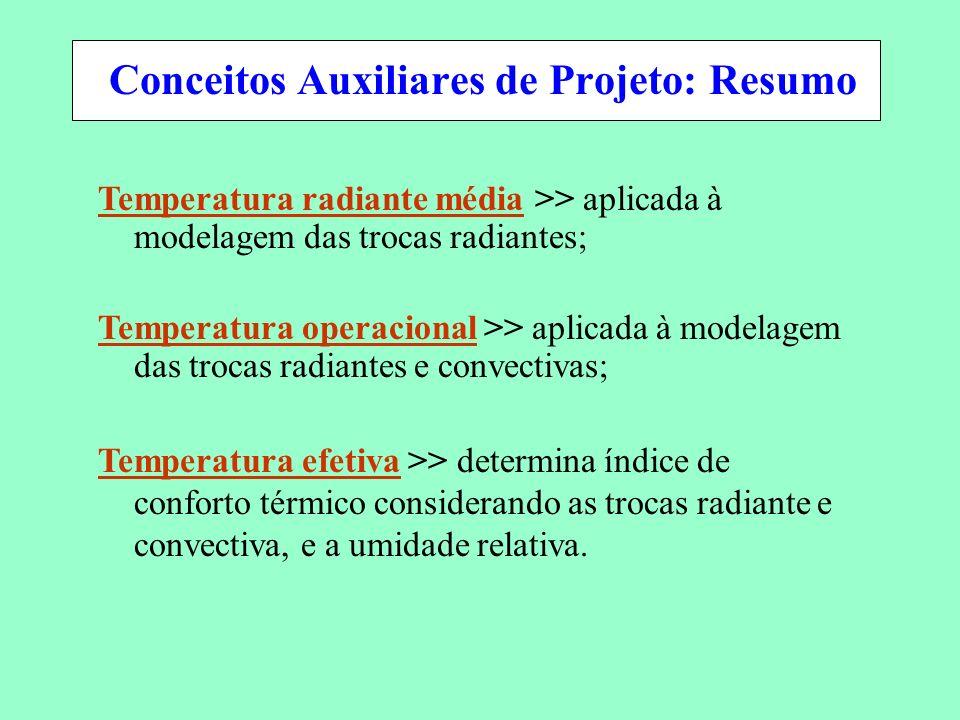 Conservação de Energia em Sistemas de Condicionamento Ambiental Temperatura radiante média >> aplicada à modelagem das trocas radiantes; Temperatura o