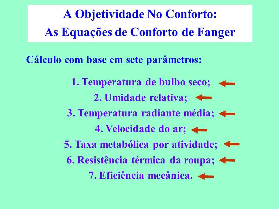 Conservação de Energia em Sistemas de Condicionamento Ambiental A Objetividade No Conforto: As Equações de Conforto de Fanger Cálculo com base em sete