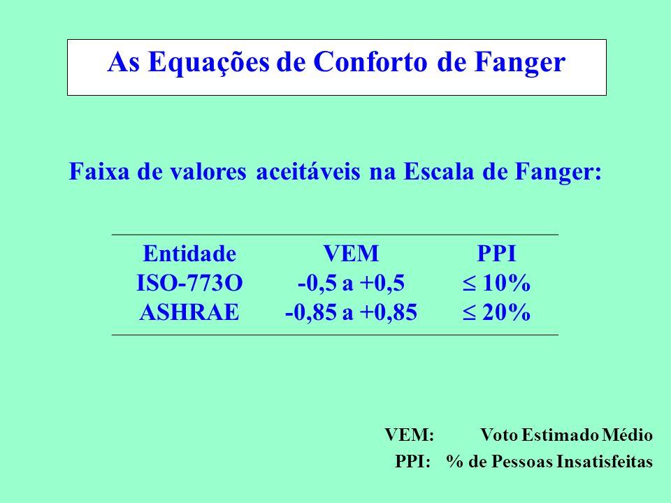 Conservação de Energia em Sistemas de Condicionamento Ambiental VEM: Voto Estimado Médio PPI: % de Pessoas Insatisfeitas Entidade ISO-773O ASHRAE VEM