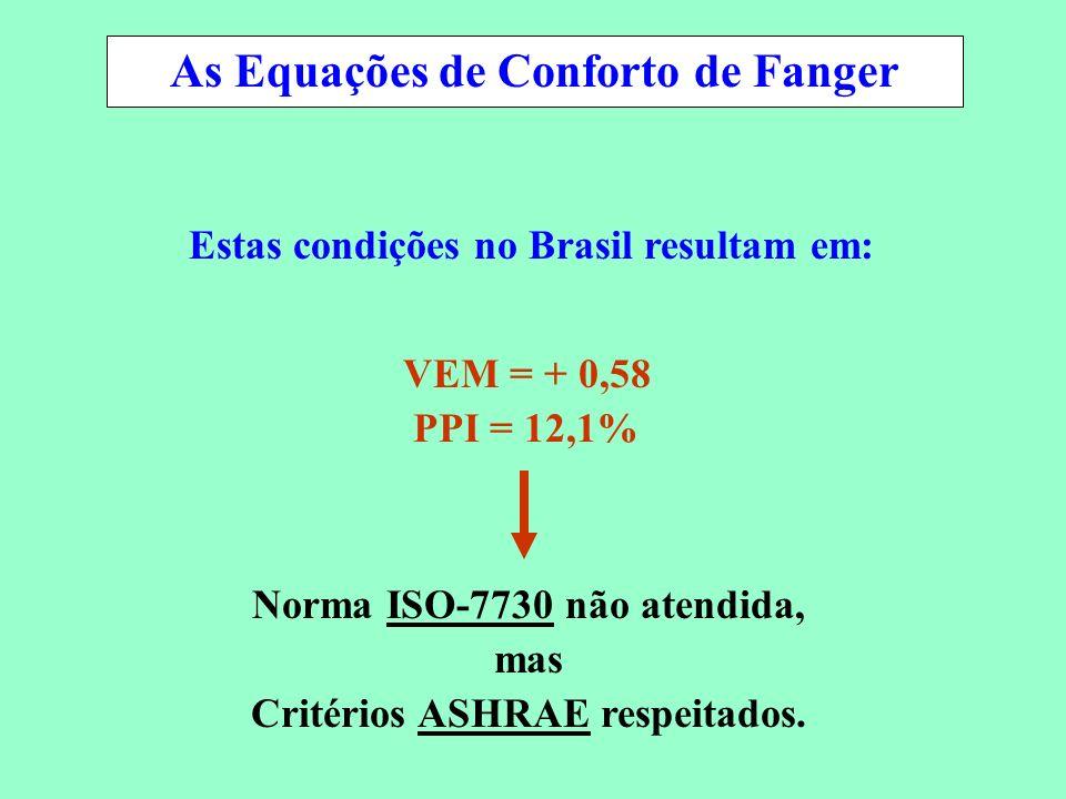 Conservação de Energia em Sistemas de Condicionamento Ambiental VEM = + 0,58 PPI = 12,1% Norma ISO-7730 não atendida, mas Critérios ASHRAE respeitados