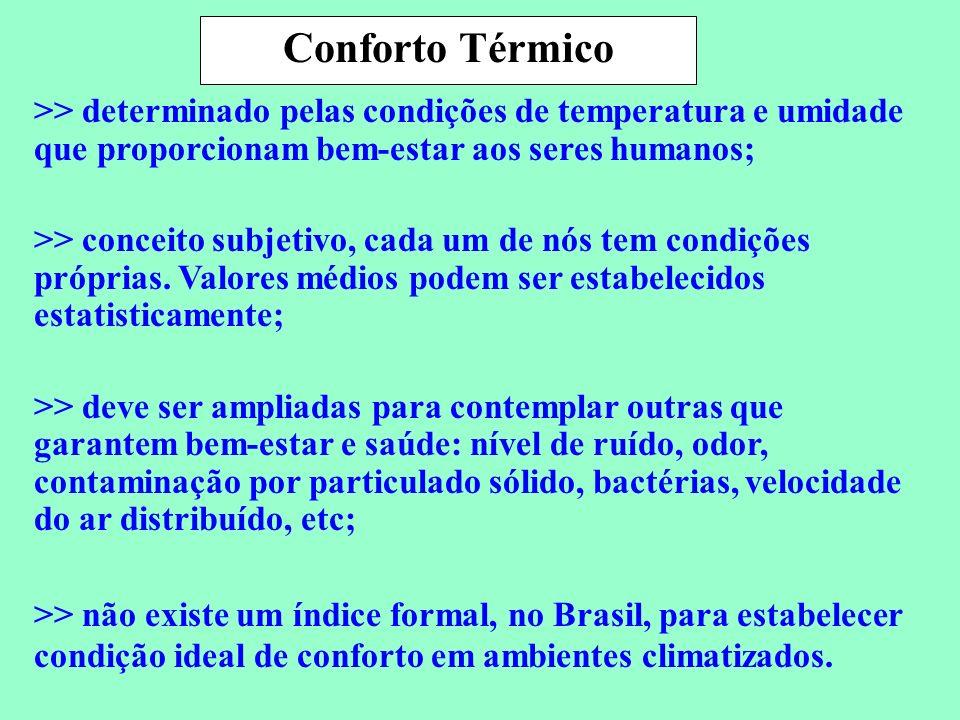Conservação de Energia em Sistemas de Condicionamento Ambiental Conforto Térmico >> determinado pelas condições de temperatura e umidade que proporcio