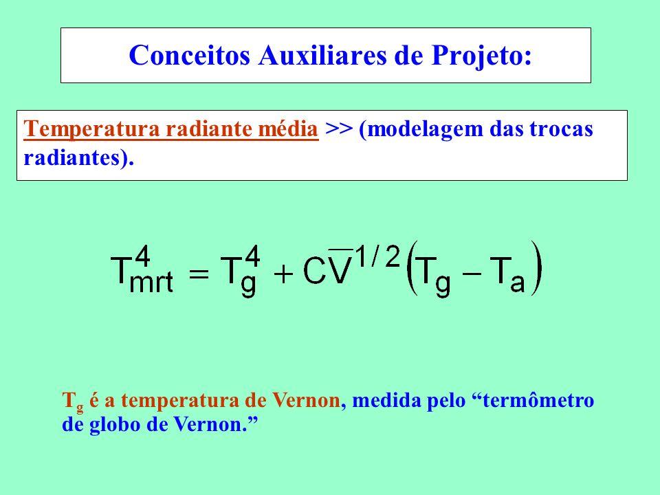 Conservação de Energia em Sistemas de Condicionamento Ambiental Conceitos Auxiliares de Projeto: Temperatura radiante média >> (modelagem das trocas r