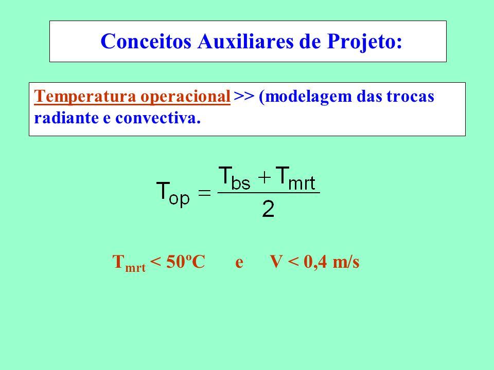 Conservação de Energia em Sistemas de Condicionamento Ambiental Temperatura operacional >> (modelagem das trocas radiante e convectiva. T mrt < 50ºC e