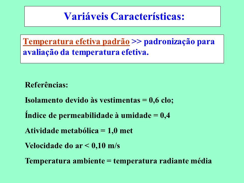 Conservação de Energia em Sistemas de Condicionamento Ambiental Temperatura efetiva padrão >> padronização para avaliação da temperatura efetiva. Refe