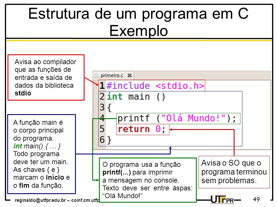 reginaldo@utfpr.edu.br – coinf.cm.utfpr.edu.br 49 Estrutura de um programa em C Exemplo Avisa ao compilador que as funções de entrada e saída de dados