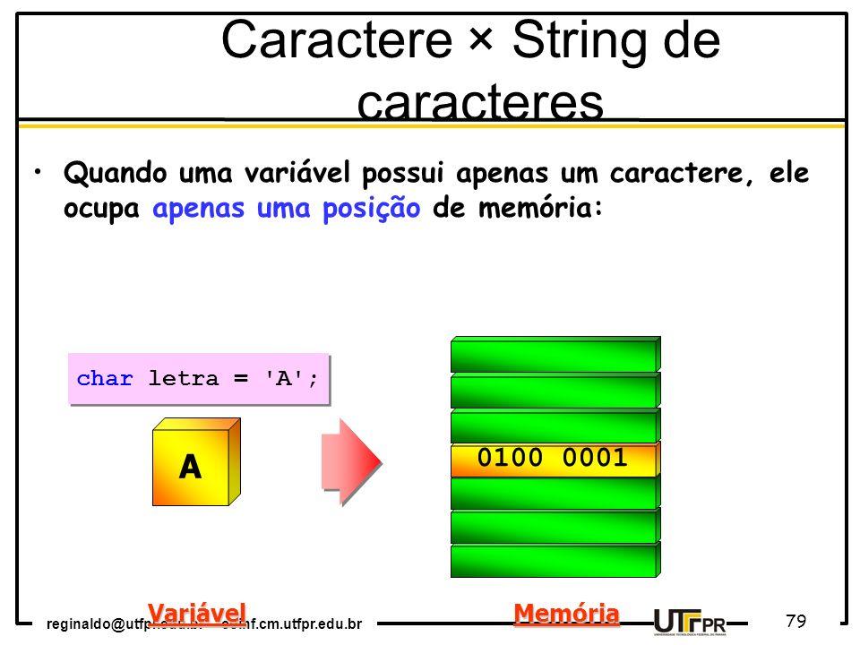 reginaldo@utfpr.edu.br – coinf.cm.utfpr.edu.br 79 Caractere × String de caracteres Quando uma variável possui apenas um caractere, ele ocupa apenas um
