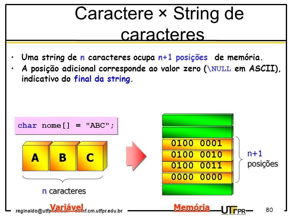 reginaldo@utfpr.edu.br – coinf.cm.utfpr.edu.br 80 Caractere × String de caracteres Uma string de n caracteres ocupa n+1 posições de memória. A posição