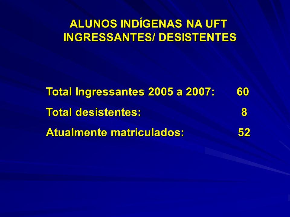 ALUNOS INDÍGENAS NA UFT INGRESSANTES/ DESISTENTES Total Ingressantes 2005 a 2007: 60 Total desistentes: 8 Atualmente matriculados: 52