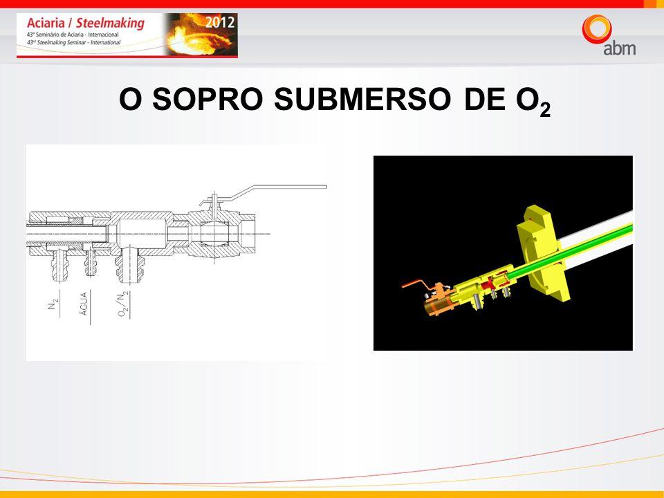 O SOPRO SUBMERSO DE O 2