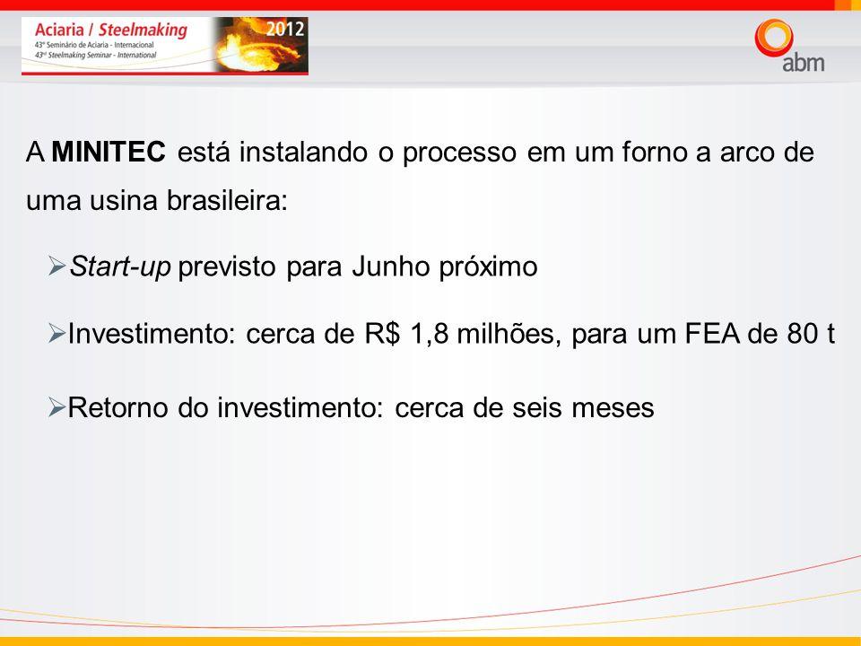 A MINITEC está instalando o processo em um forno a arco de uma usina brasileira: Start-up previsto para Junho próximo Investimento: cerca de R$ 1,8 mi