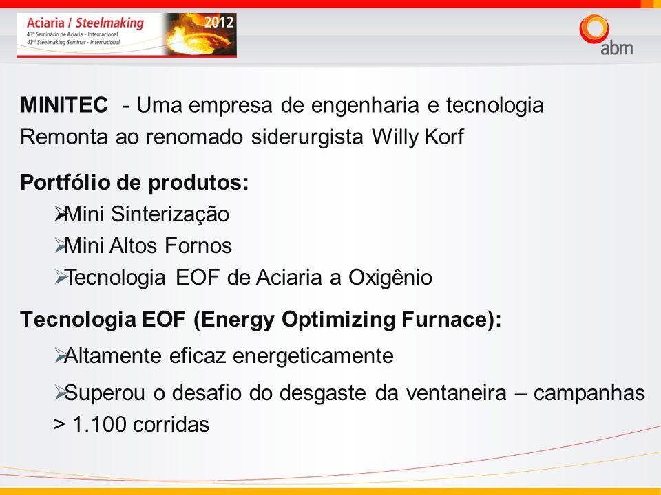 MINITEC - Uma empresa de engenharia e tecnologia Remonta ao renomado siderurgista Willy Korf Portfólio de produtos: Mini Sinterização Mini Altos Forno