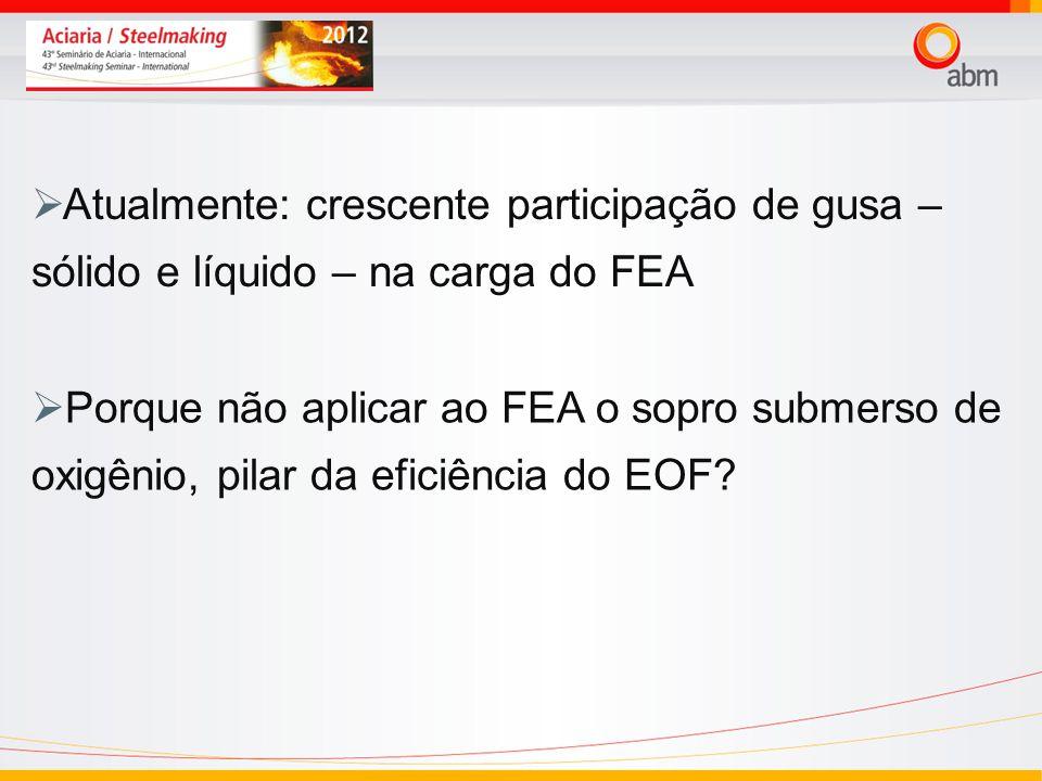 Atualmente: crescente participação de gusa – sólido e líquido – na carga do FEA Porque não aplicar ao FEA o sopro submerso de oxigênio, pilar da efici
