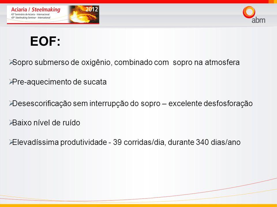 EOF: Sopro submerso de oxigênio, combinado com sopro na atmosfera Pre-aquecimento de sucata Desescorificação sem interrupção do sopro – excelente desf
