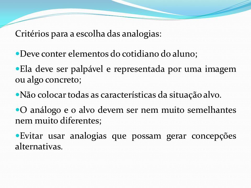 Critérios para a escolha das analogias: Deve conter elementos do cotidiano do aluno; Ela deve ser palpável e representada por uma imagem ou algo concr