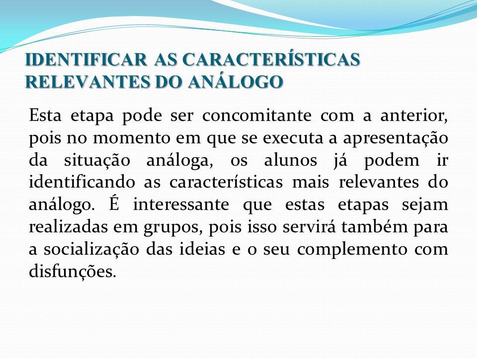 IDENTIFICAR AS CARACTERÍSTICAS RELEVANTES DO ANÁLOGO Esta etapa pode ser concomitante com a anterior, pois no momento em que se executa a apresentação