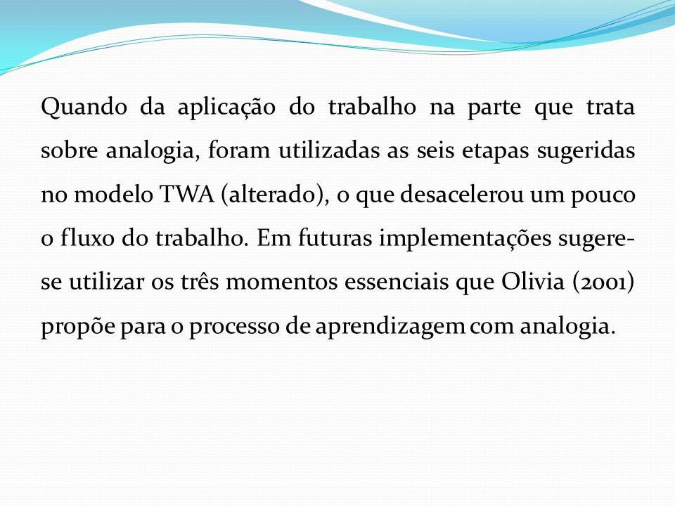 Quando da aplicação do trabalho na parte que trata sobre analogia, foram utilizadas as seis etapas sugeridas no modelo TWA (alterado), o que desaceler