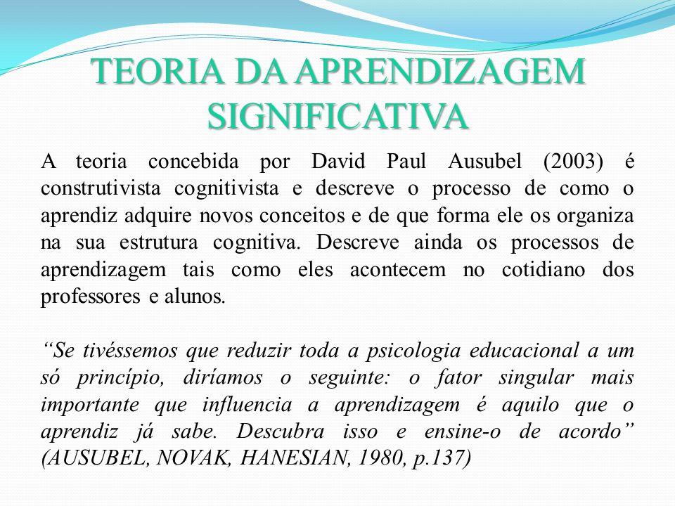 A teoria concebida por David Paul Ausubel (2003) é construtivista cognitivista e descreve o processo de como o aprendiz adquire novos conceitos e de q