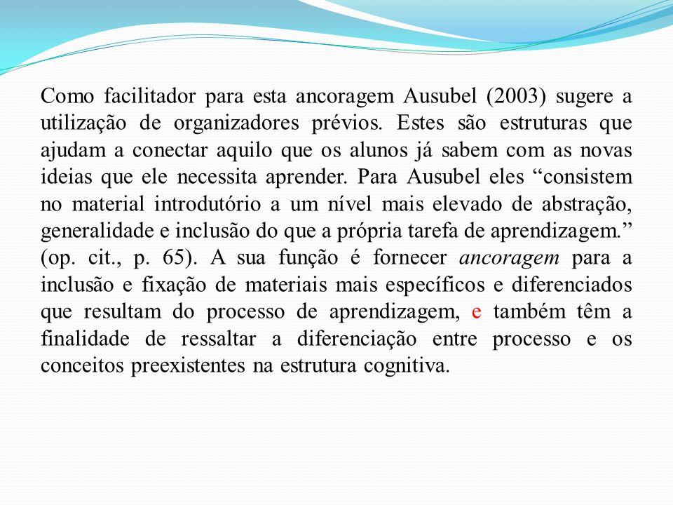 Como facilitador para esta ancoragem Ausubel (2003) sugere a utilização de organizadores prévios. Estes são estruturas que ajudam a conectar aquilo qu