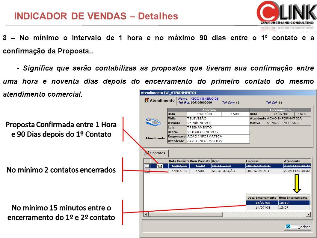 INDICADOR DE VENDAS – Detalhes 3 – No mínimo o intervalo de 1 hora e no máximo 90 dias entre o 1º contato e a confirmação da Proposta.. - Significa qu