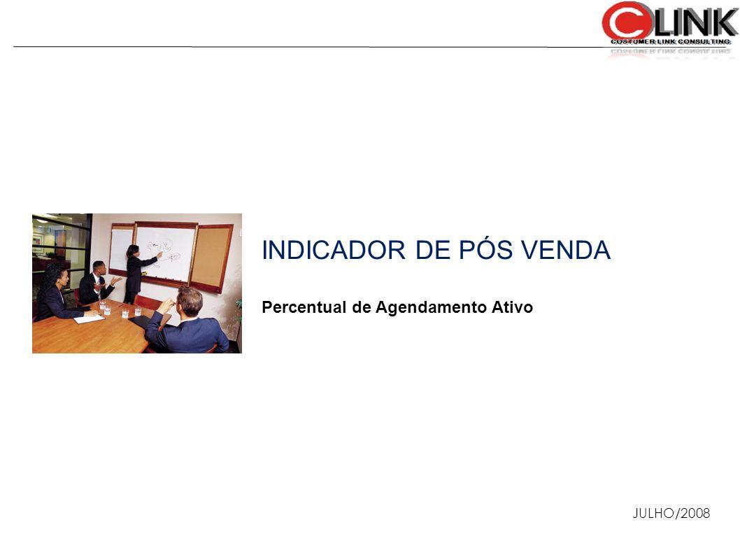 INDICADOR DE PÓS VENDA Percentual de Agendamento Ativo JULHO/2008