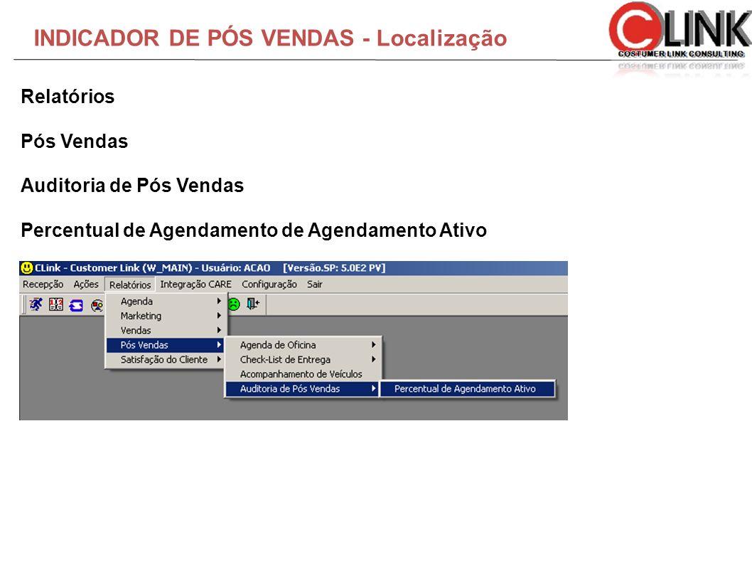 INDICADOR DE PÓS VENDAS - Localização Relatórios Pós Vendas Auditoria de Pós Vendas Percentual de Agendamento de Agendamento Ativo