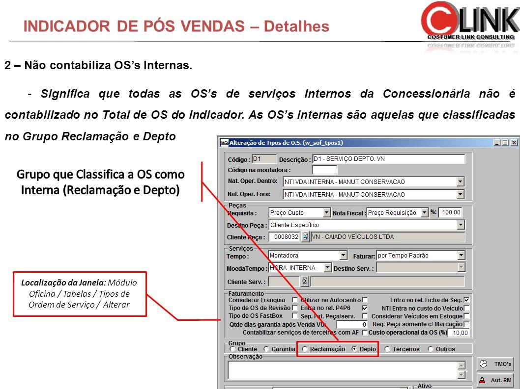 INDICADOR DE PÓS VENDAS – Detalhes 2 – Não contabiliza OSs Internas. - Significa que todas as OSs de serviços Internos da Concessionária não é contabi